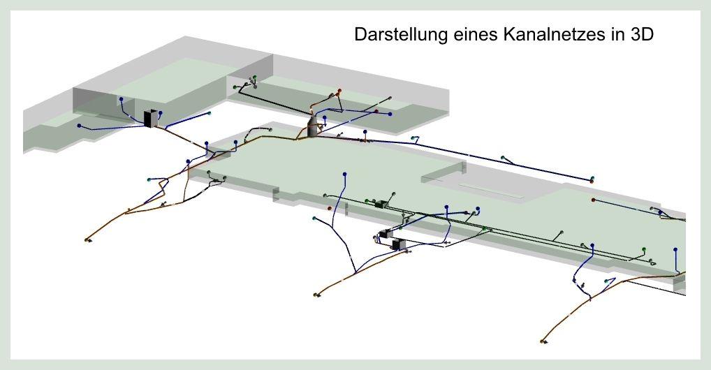 Kanalnetz 3D